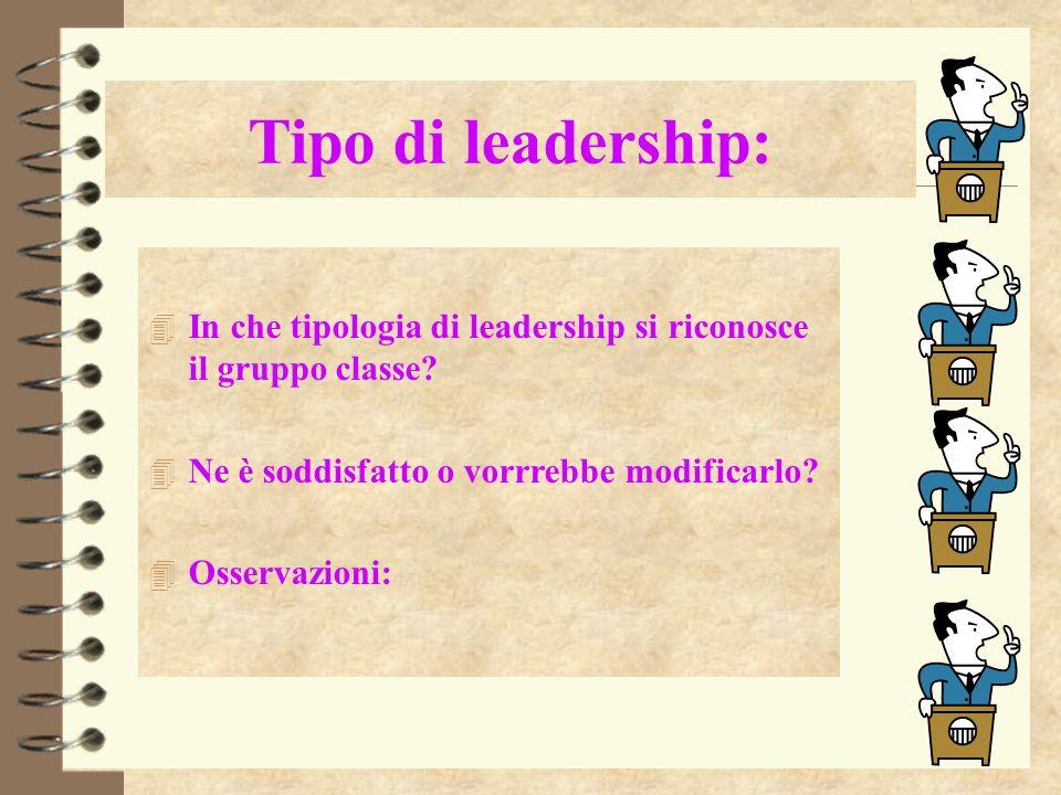 4 In che tipologia di leadership si riconosce il gruppo classe? 4 Ne è soddisfatto o vorrrebbe modificarlo? 4 Osservazioni: Tipo di leadership: