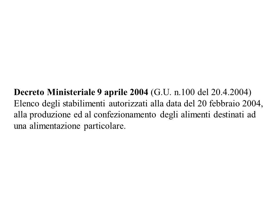 Decreto Ministeriale 9 aprile 2004 (G.U. n.100 del 20.4.2004) Elenco degli stabilimenti autorizzati alla data del 20 febbraio 2004, alla produzione ed
