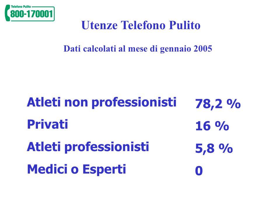 Utenze Telefono Pulito Dati calcolati al mese di gennaio 2005 Atleti non professionisti Privati Atleti professionisti Medici o Esperti 78,2 % 16 % 5,8
