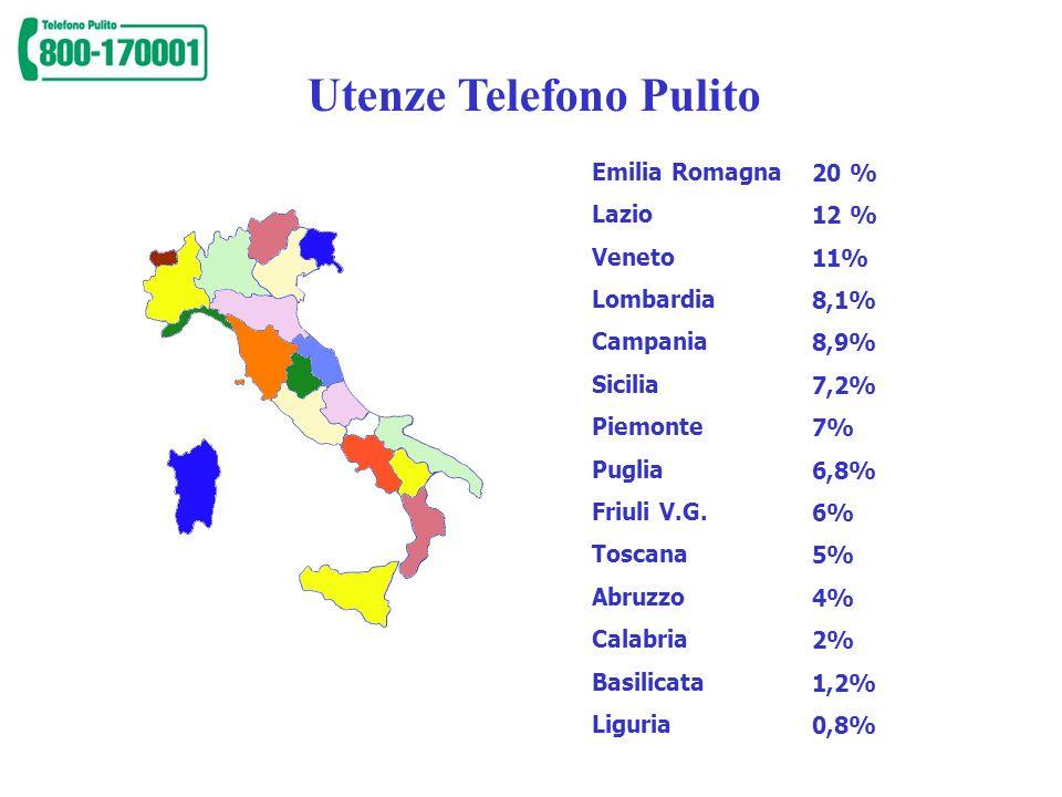 Utenze Telefono Pulito Emilia Romagna Lazio Veneto Lombardia Campania Sicilia Piemonte Puglia Friuli V.G. Toscana Abruzzo Calabria Basilicata Liguria