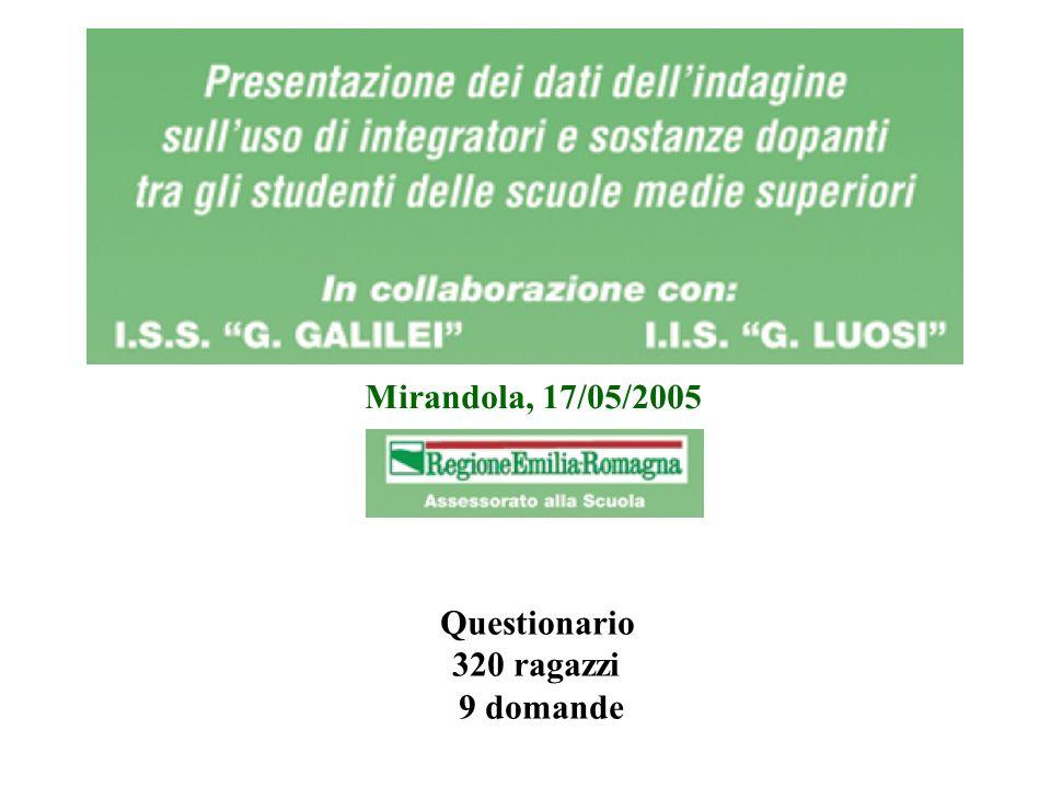 Questionario 320 ragazzi 9 domande Mirandola, 17/05/2005