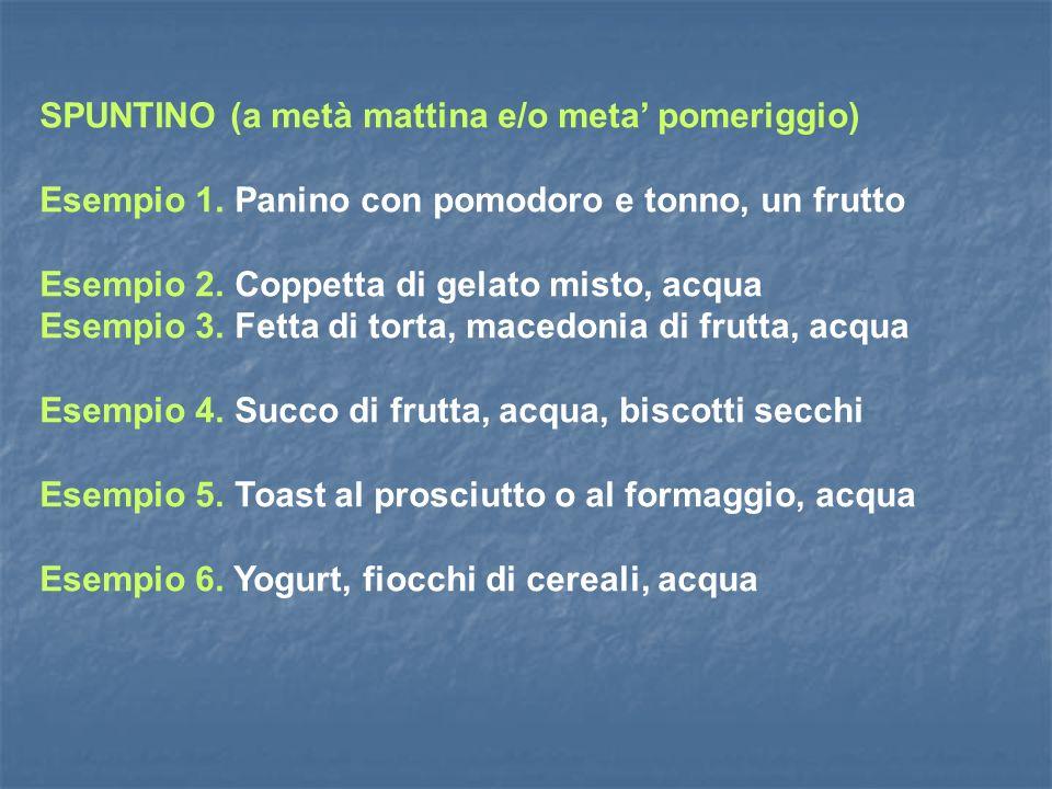 SPUNTINO (a metà mattina e/o meta pomeriggio) Esempio 1. Panino con pomodoro e tonno, un frutto Esempio 2. Coppetta di gelato misto, acqua Esempio 3.