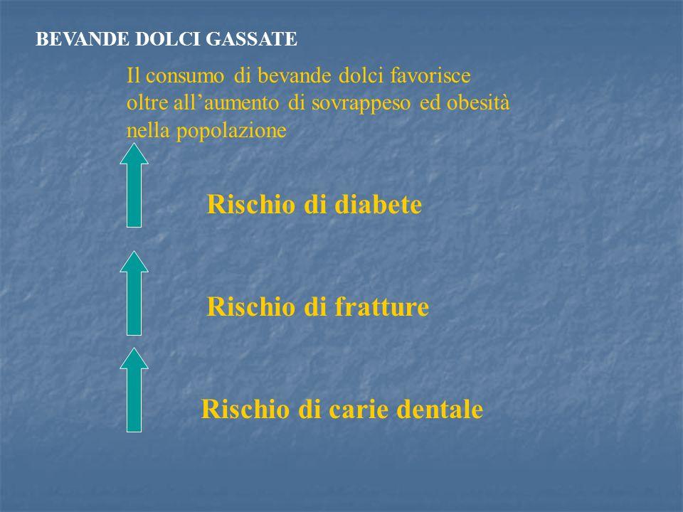 Rischio di diabete Rischio di fratture Rischio di carie dentale BEVANDE DOLCI GASSATE Il consumo di bevande dolci favorisce oltre allaumento di sovrap