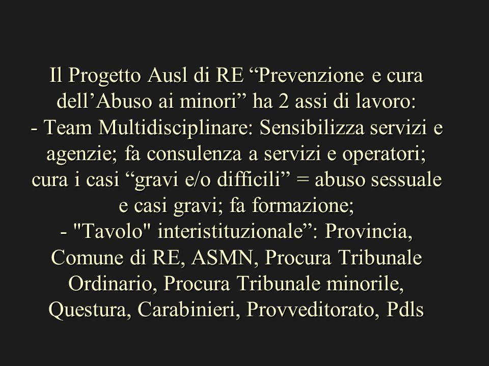 Il Progetto Ausl di RE Prevenzione e cura dellAbuso ai minori ha 2 assi di lavoro: - Team Multidisciplinare: Sensibilizza servizi e agenzie; fa consul