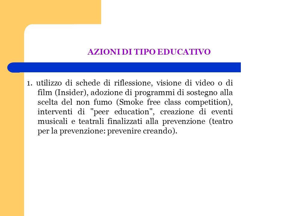 AZIONI DI TIPO EDUCATIVO 1. utilizzo di schede di riflessione, visione di video o di film (Insider), adozione di programmi di sostegno alla scelta del