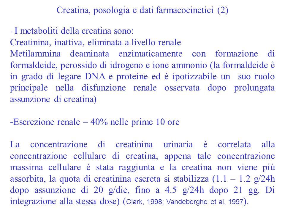 Creatina, posologia e dati farmacocinetici (2) - I metaboliti della creatina sono: Creatinina, inattiva, eliminata a livello renale Metilammina deamin