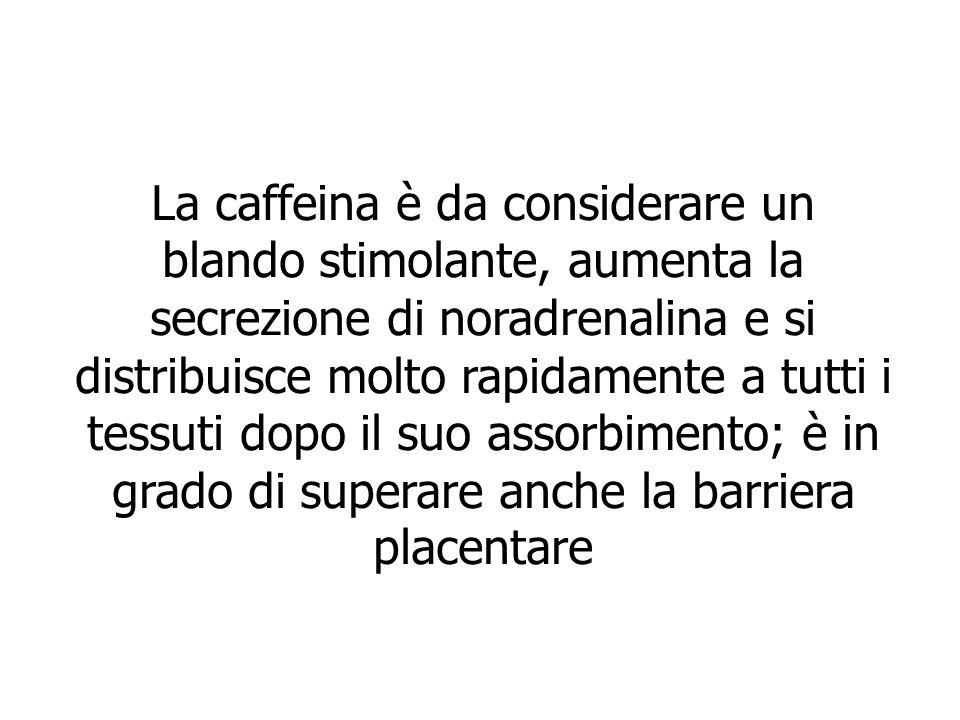 La caffeina è da considerare un blando stimolante, aumenta la secrezione di noradrenalina e si distribuisce molto rapidamente a tutti i tessuti dopo i