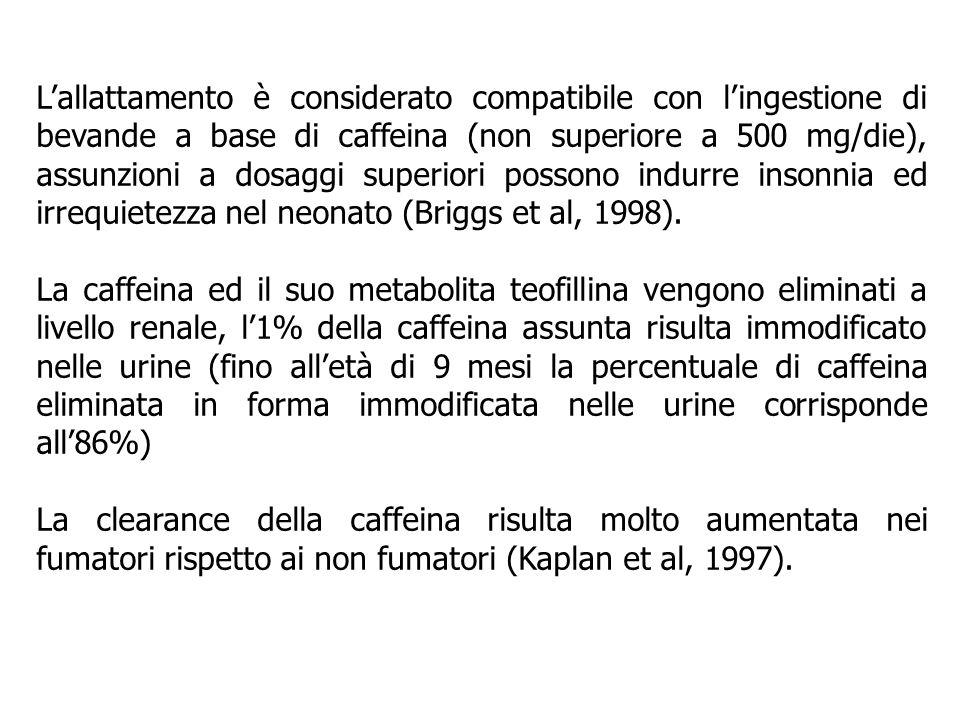 Lallattamento è considerato compatibile con lingestione di bevande a base di caffeina (non superiore a 500 mg/die), assunzioni a dosaggi superiori pos