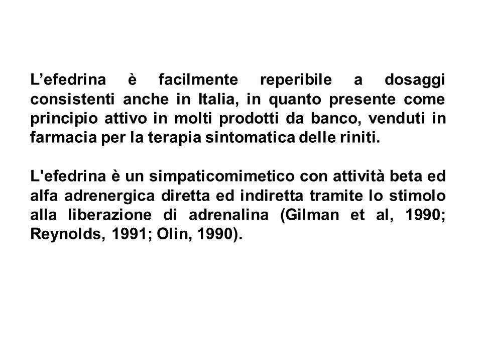 Lefedrina è facilmente reperibile a dosaggi consistenti anche in Italia, in quanto presente come principio attivo in molti prodotti da banco, venduti