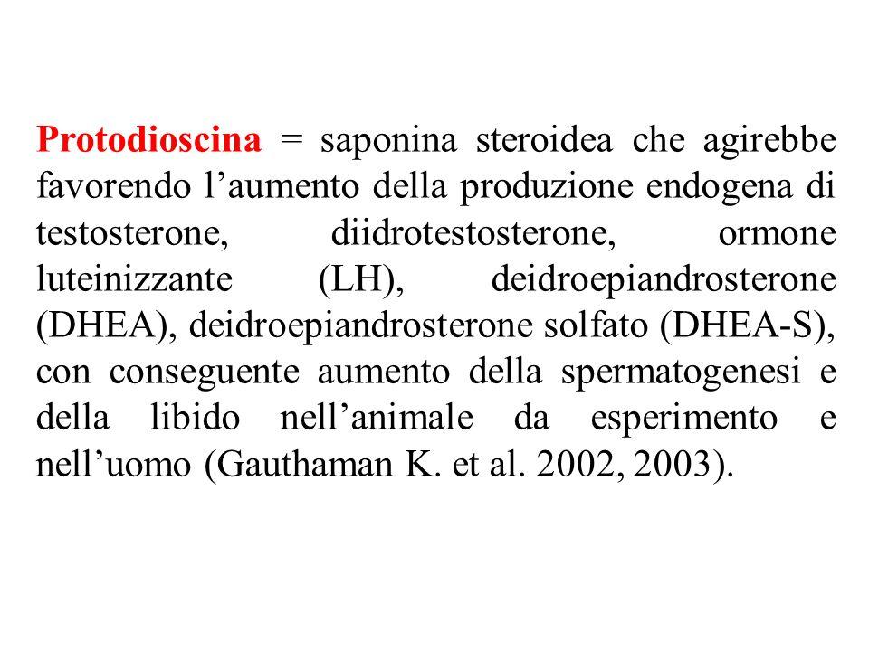 Protodioscina = saponina steroidea che agirebbe favorendo laumento della produzione endogena di testosterone, diidrotestosterone, ormone luteinizzante