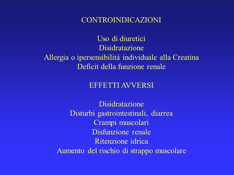 CONTROINDICAZIONI Uso di diuretici Disidratazione Allergia o ipersensibilità individuale alla Creatina Deficit della funzione renale EFFETTI AVVERSI D