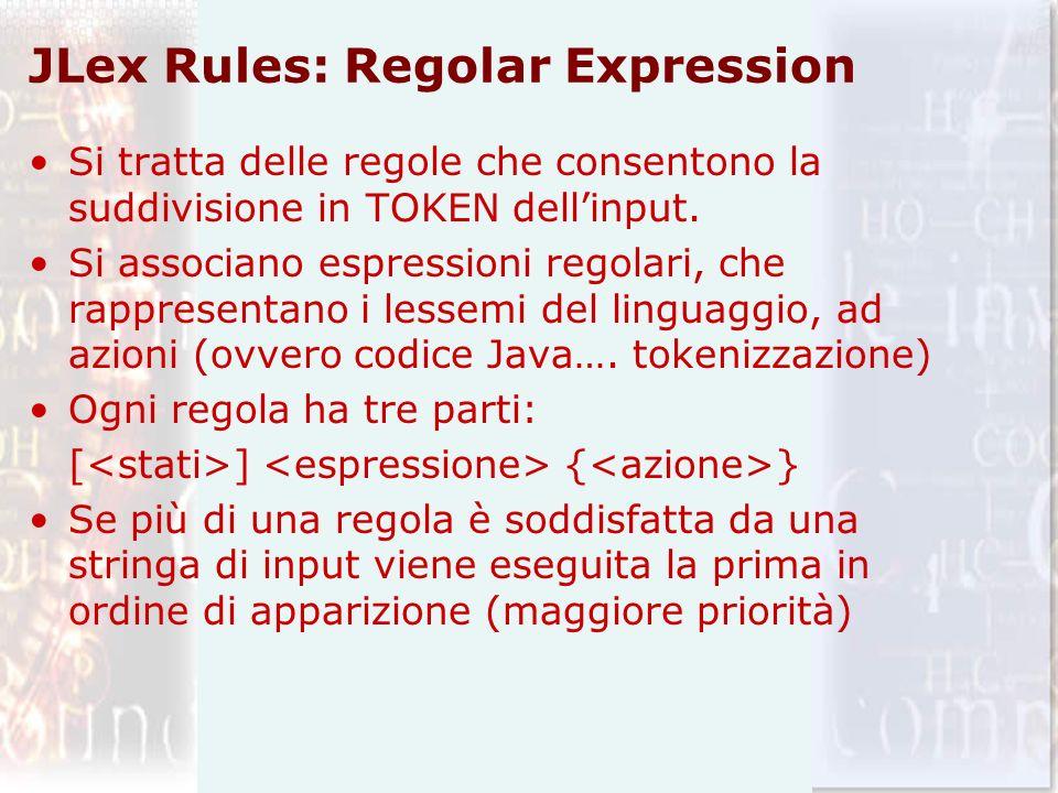 JLex Rules: Regolar Expression Si tratta delle regole che consentono la suddivisione in TOKEN dellinput. Si associano espressioni regolari, che rappre