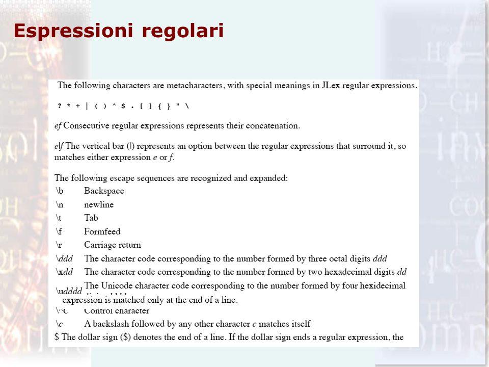 Espressioni regolari