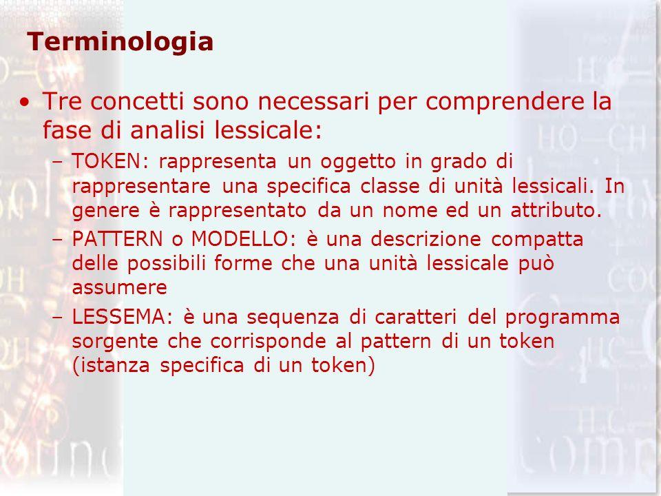 Terminologia Tre concetti sono necessari per comprendere la fase di analisi lessicale: –TOKEN: rappresenta un oggetto in grado di rappresentare una sp