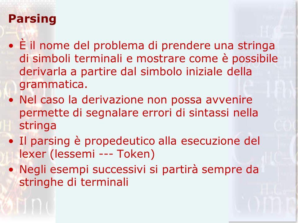 Parsing È il nome del problema di prendere una stringa di simboli terminali e mostrare come è possibile derivarla a partire dal simbolo iniziale della