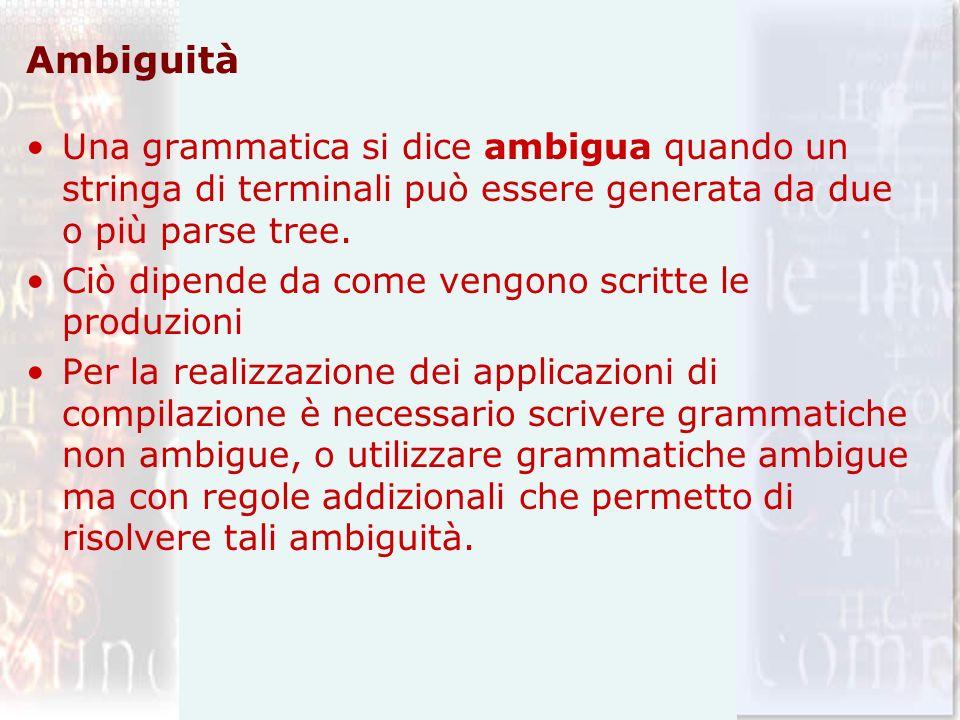 Ambiguità Una grammatica si dice ambigua quando un stringa di terminali può essere generata da due o più parse tree. Ciò dipende da come vengono scrit