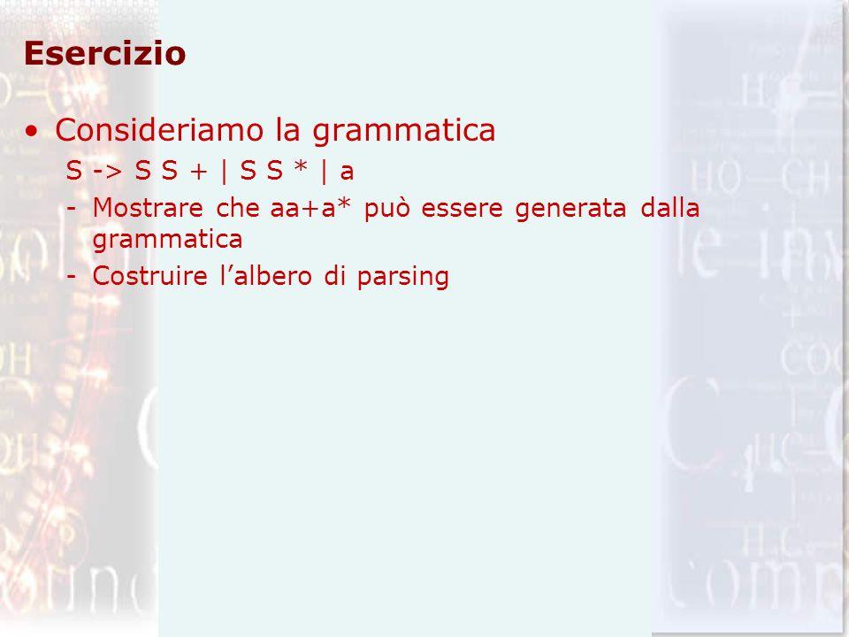 Esercizio Consideriamo la grammatica S -> S S + | S S * | a -Mostrare che aa+a* può essere generata dalla grammatica -Costruire lalbero di parsing