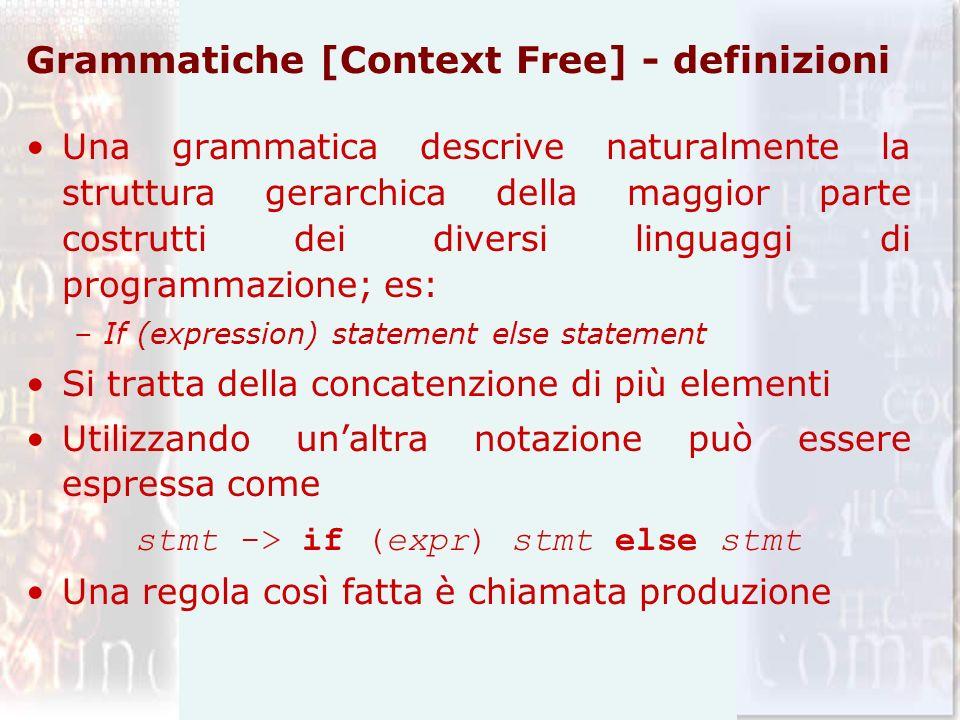 Grammatiche [Context Free] - definizioni Una grammatica descrive naturalmente la struttura gerarchica della maggior parte costrutti dei diversi lingua