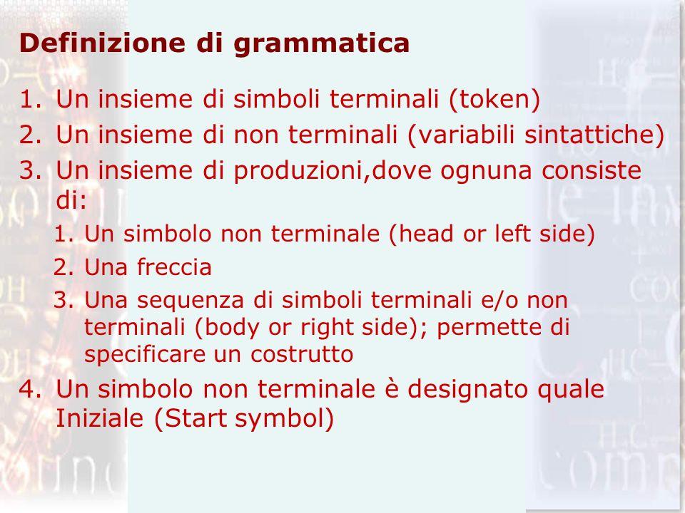 Definizione di grammatica 1.Un insieme di simboli terminali (token) 2.Un insieme di non terminali (variabili sintattiche) 3.Un insieme di produzioni,d