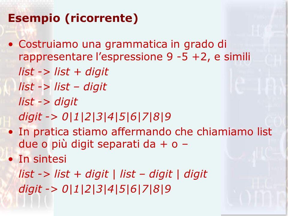 Esempio (ricorrente) Costruiamo una grammatica in grado di rappresentare lespressione 9 -5 +2, e simili list -> list + digit list -> list – digit list