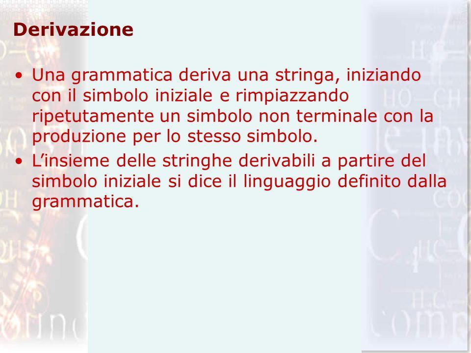 Derivazione Una grammatica deriva una stringa, iniziando con il simbolo iniziale e rimpiazzando ripetutamente un simbolo non terminale con la produzio