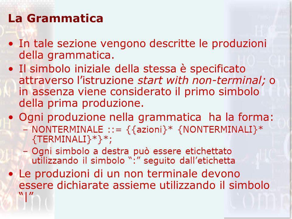 La Grammatica In tale sezione vengono descritte le produzioni della grammatica. Il simbolo iniziale della stessa è specificato attraverso listruzione