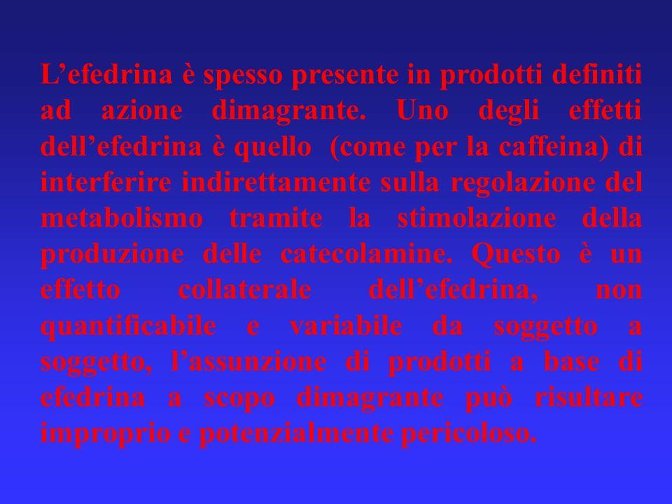 Lefedrina è spesso presente in prodotti definiti ad azione dimagrante. Uno degli effetti dellefedrina è quello (come per la caffeina) di interferire i