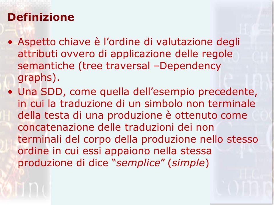 Definizione Aspetto chiave è lordine di valutazione degli attributi ovvero di applicazione delle regole semantiche (tree traversal –Dependency graphs)