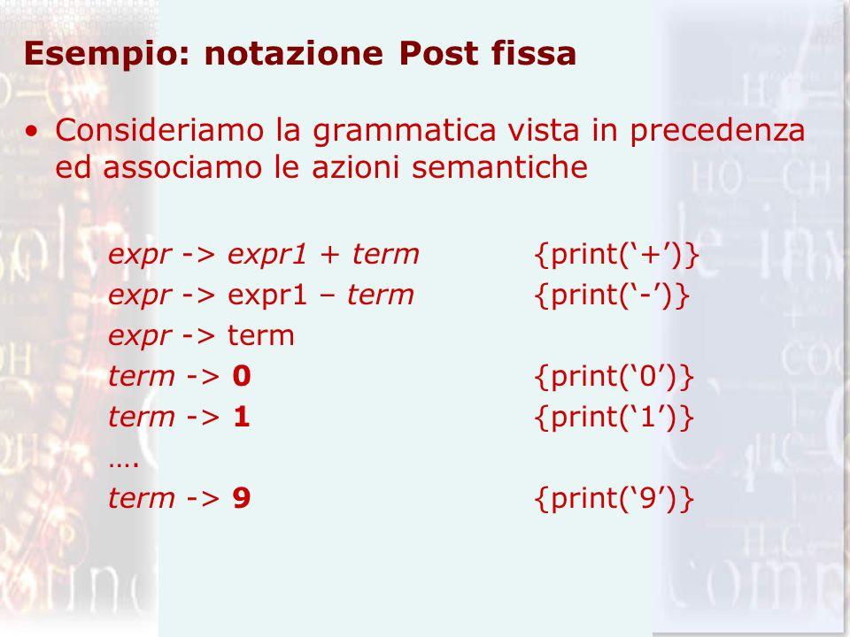 Esempio: notazione Post fissa Consideriamo la grammatica vista in precedenza ed associamo le azioni semantiche expr -> expr1 + term{print(+)} expr ->