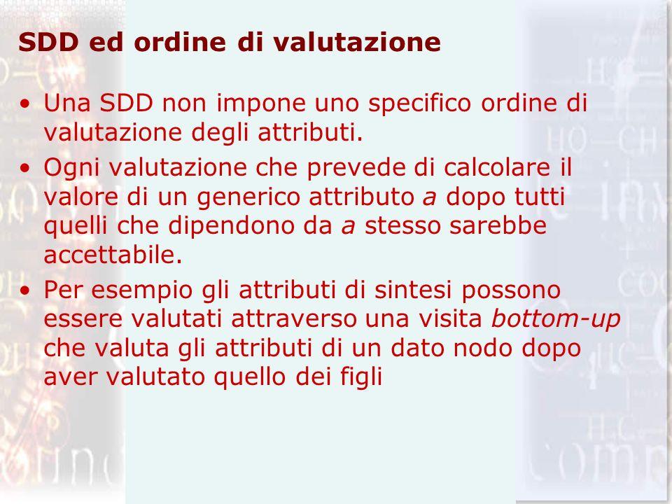 SDD ed ordine di valutazione Una SDD non impone uno specifico ordine di valutazione degli attributi. Ogni valutazione che prevede di calcolare il valo