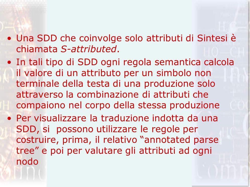 Una SDD che coinvolge solo attributi di Sintesi è chiamata S-attributed. In tali tipo di SDD ogni regola semantica calcola il valore di un attributo p
