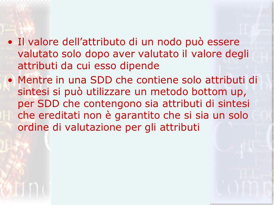 Il valore dellattributo di un nodo può essere valutato solo dopo aver valutato il valore degli attributi da cui esso dipende Mentre in una SDD che con
