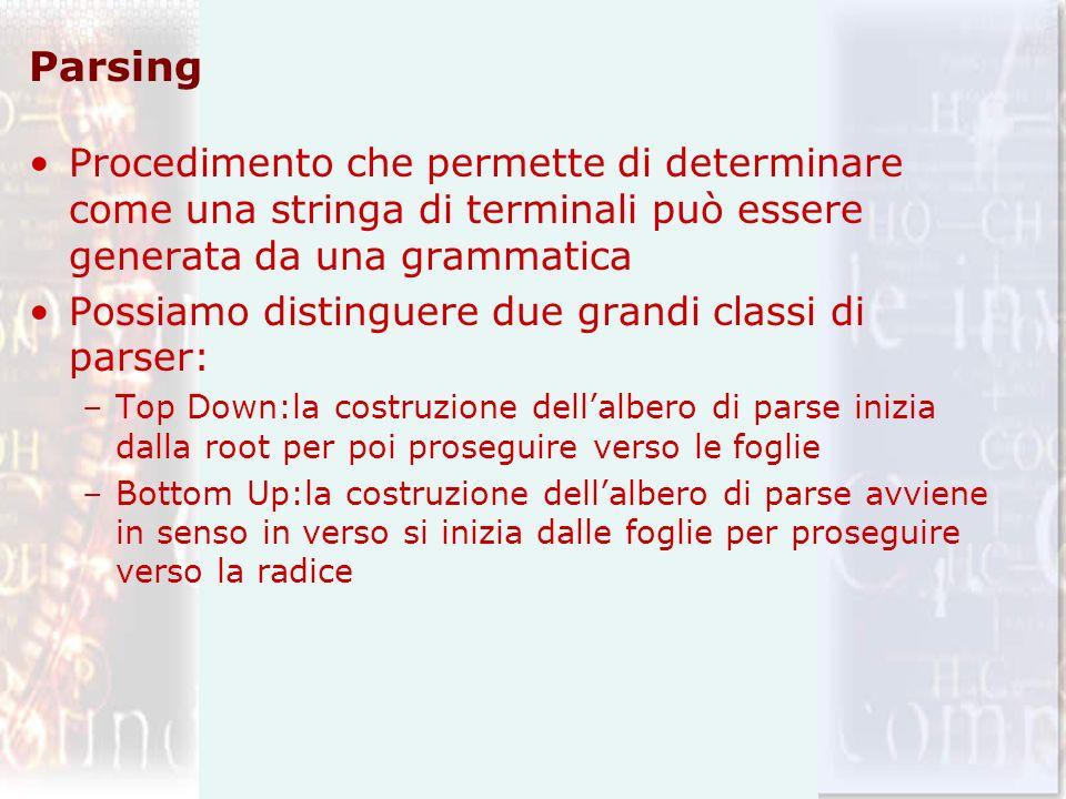 Parsing Procedimento che permette di determinare come una stringa di terminali può essere generata da una grammatica Possiamo distinguere due grandi c