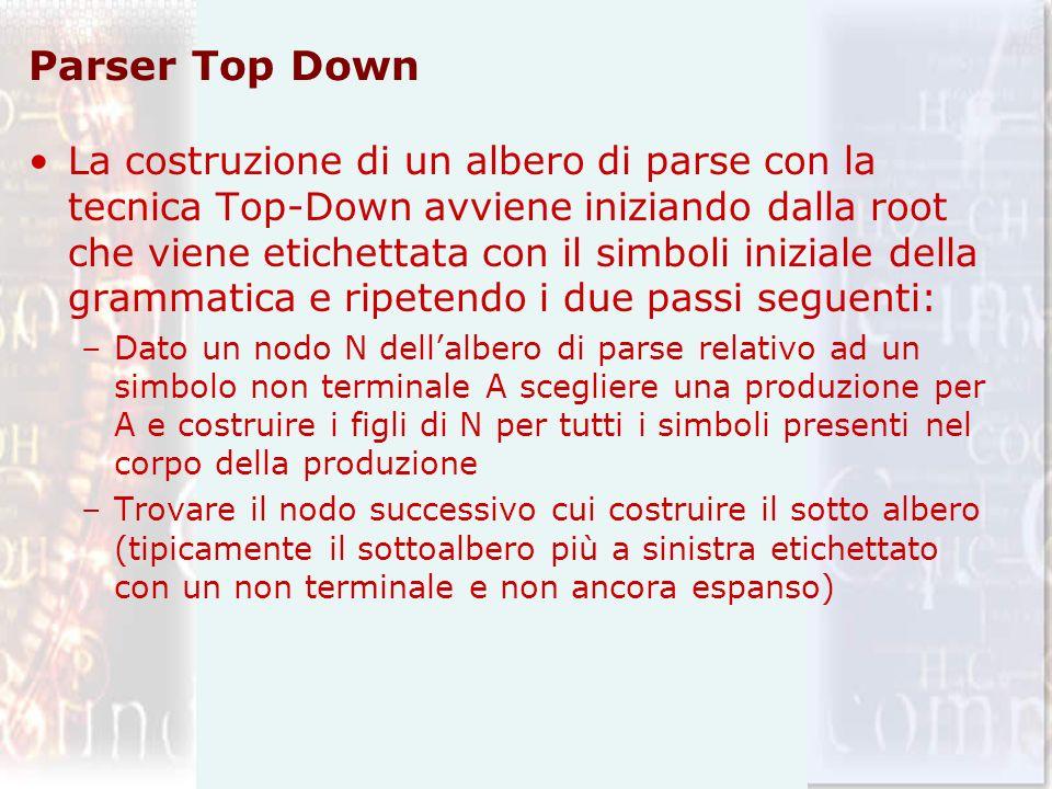 Parser Top Down La costruzione di un albero di parse con la tecnica Top-Down avviene iniziando dalla root che viene etichettata con il simboli inizial