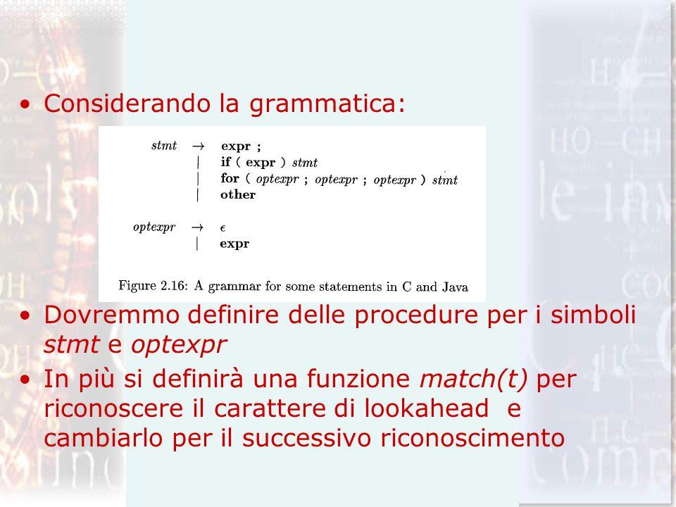 Considerando la grammatica: Dovremmo definire delle procedure per i simboli stmt e optexpr In più si definirà una funzione match(t) per riconoscere il