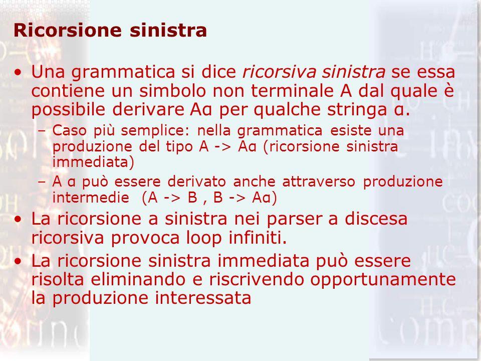 Ricorsione sinistra Una grammatica si dice ricorsiva sinistra se essa contiene un simbolo non terminale A dal quale è possibile derivare Aα per qualch