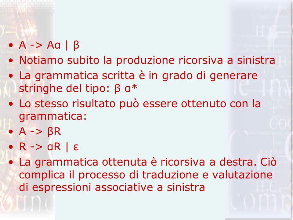 A -> Aα | β Notiamo subito la produzione ricorsiva a sinistra La grammatica scritta è in grado di generare stringhe del tipo: β α* Lo stesso risultato