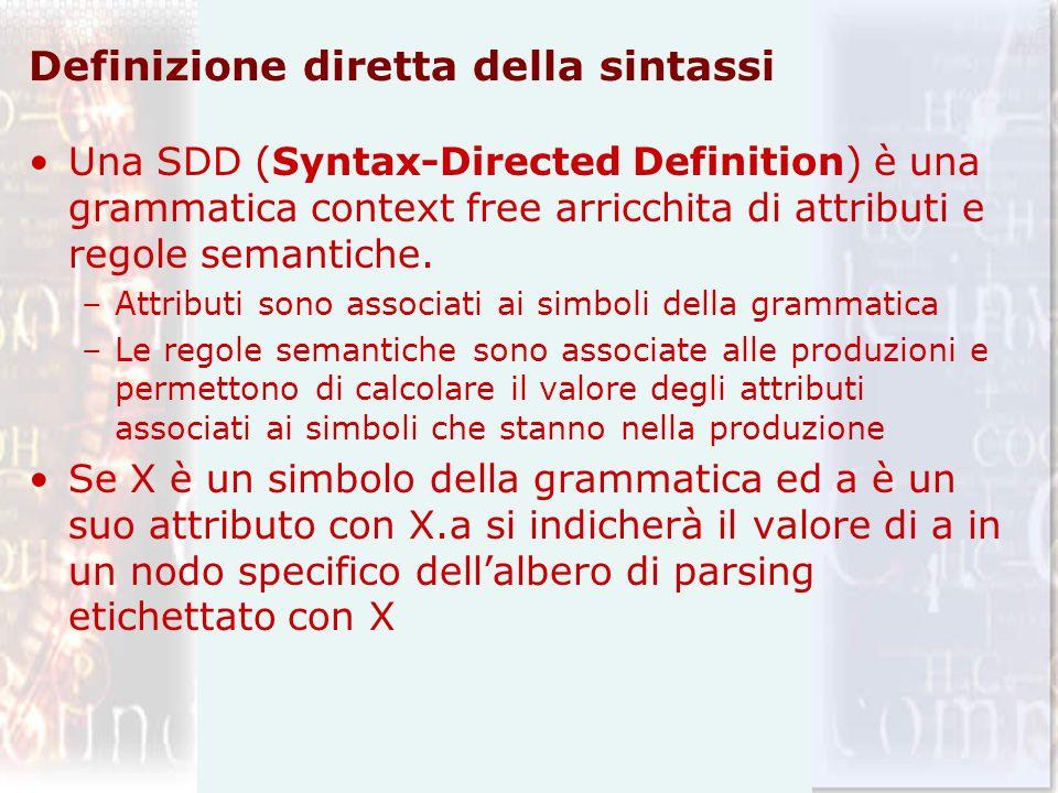 Definizione diretta della sintassi Una SDD (Syntax-Directed Definition) è una grammatica context free arricchita di attributi e regole semantiche. –At