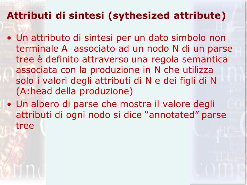 Attributi di sintesi (sythesized attribute) Un attributo di sintesi per un dato simbolo non terminale A associato ad un nodo N di un parse tree è defi