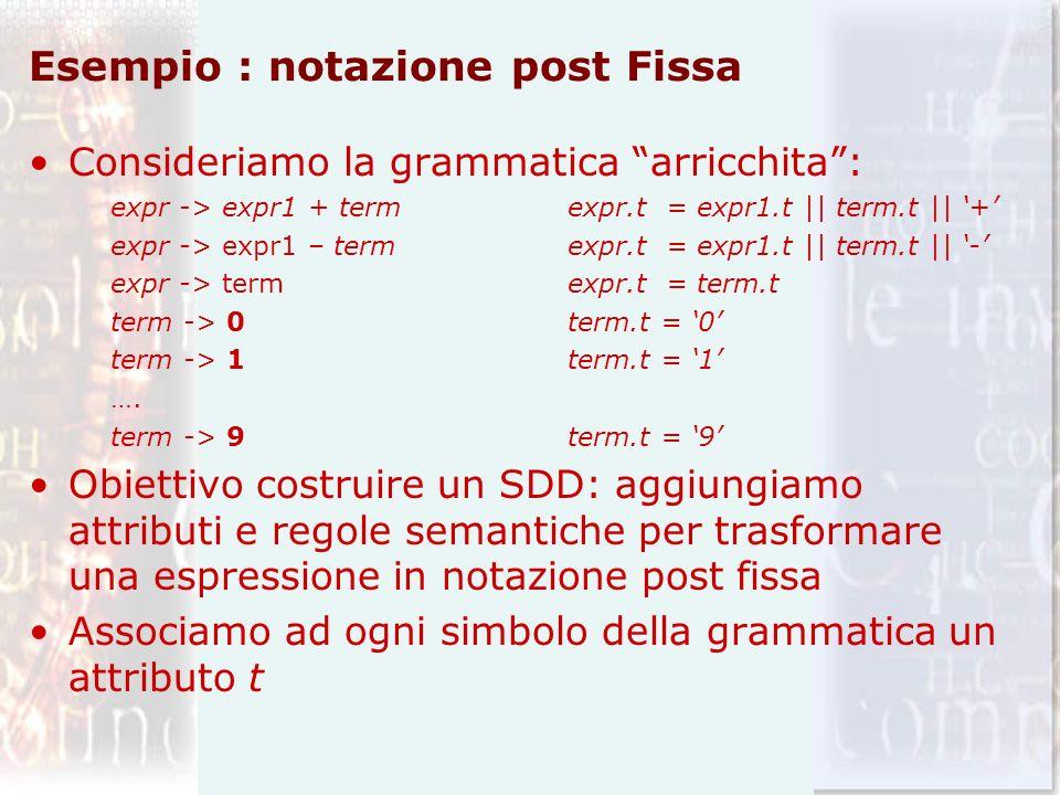 Esempio : notazione post Fissa Consideriamo la grammatica arricchita: expr -> expr1 + term expr.t = expr1.t || term.t || + expr -> expr1 – term expr.t