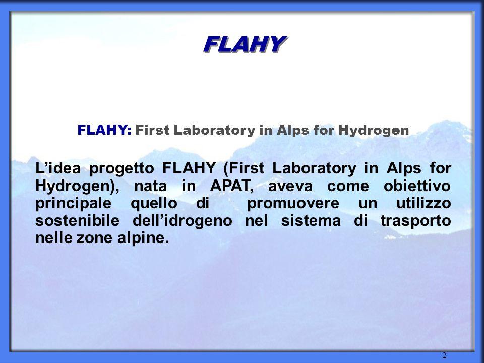 13 FLAHY Una delle possibili azioni dimostrative collegate alla produzione di idrogeno da biomasse, è lutilizzo di una cella a MCFC per fornire energia a mezzi di trasporto pubblico.