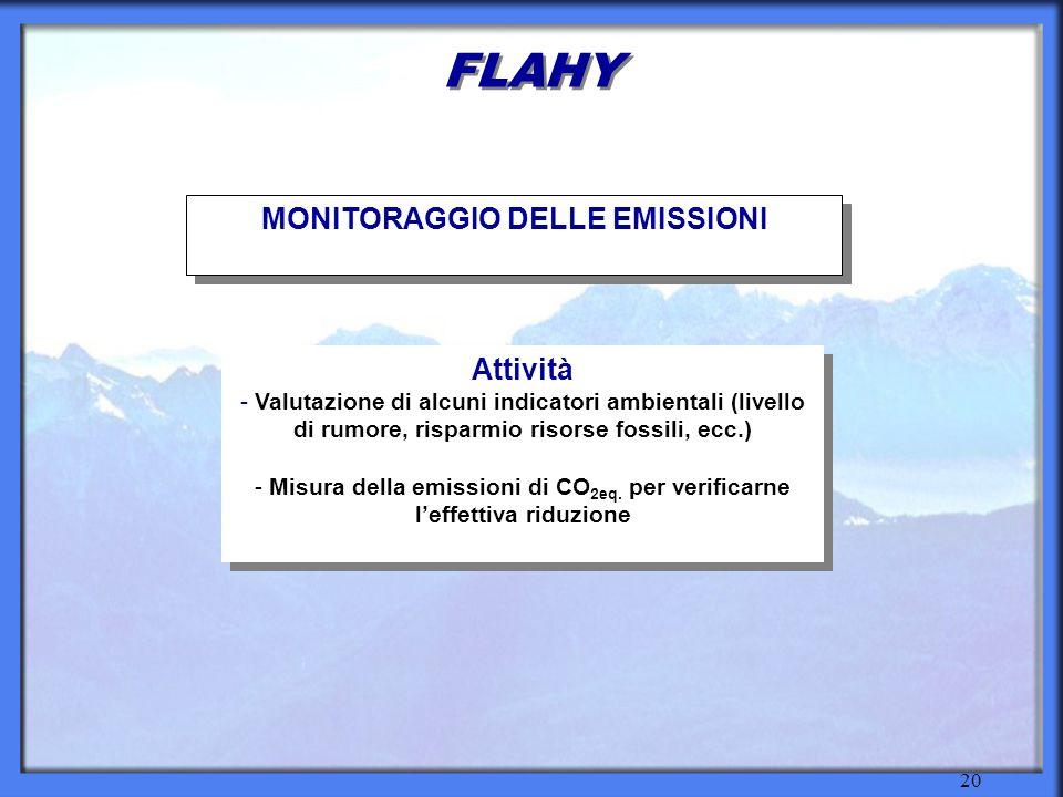 20 FLAHY MONITORAGGIO DELLE EMISSIONI Attività - Valutazione di alcuni indicatori ambientali (livello di rumore, risparmio risorse fossili, ecc.) - Misura della emissioni di CO 2eq.