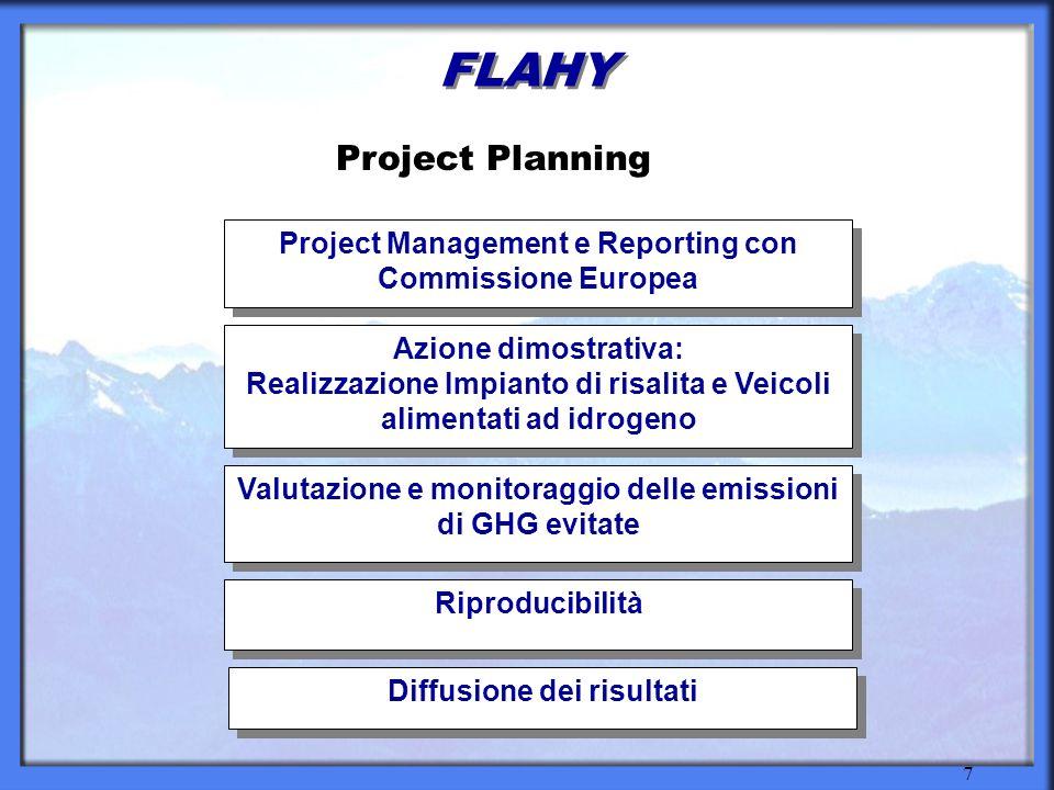 8 FLAHY Questa attività ha lo scopo di gestire il progetto e coordinare i partners.