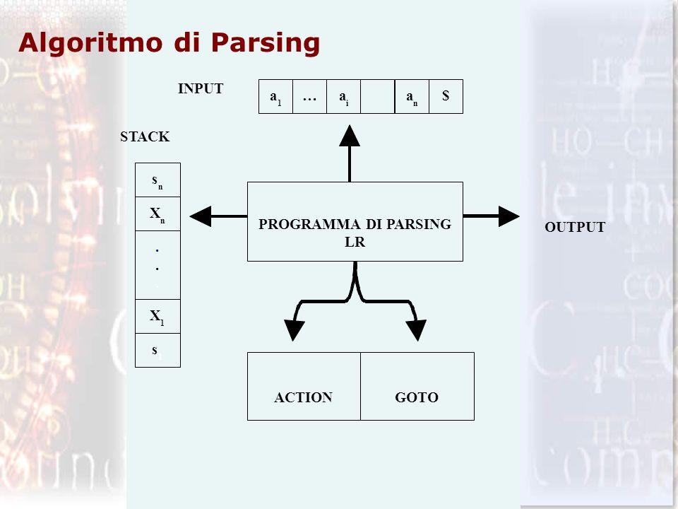 Algoritmo di Parsing