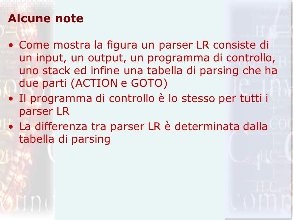 Alcune note Come mostra la figura un parser LR consiste di un input, un output, un programma di controllo, uno stack ed infine una tabella di parsing che ha due parti (ACTION e GOTO) Il programma di controllo è lo stesso per tutti i parser LR La differenza tra parser LR è determinata dalla tabella di parsing