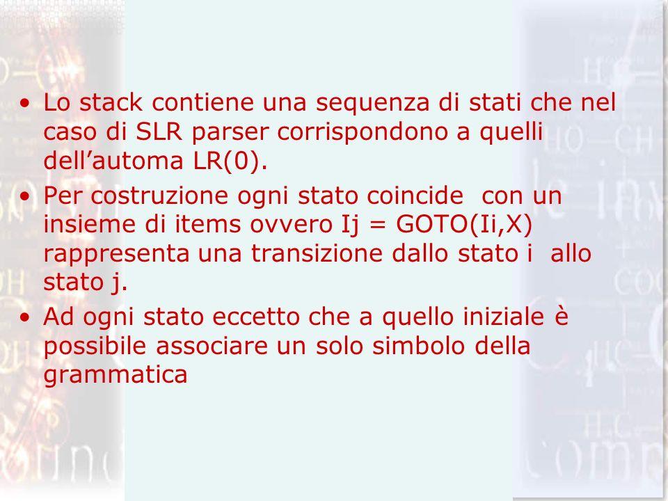 Lo stack contiene una sequenza di stati che nel caso di SLR parser corrispondono a quelli dellautoma LR(0).