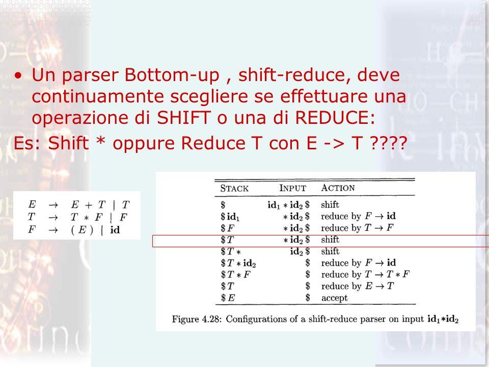 Un parser Bottom-up, shift-reduce, deve continuamente scegliere se effettuare una operazione di SHIFT o una di REDUCE: Es: Shift * oppure Reduce T con E -> T ????