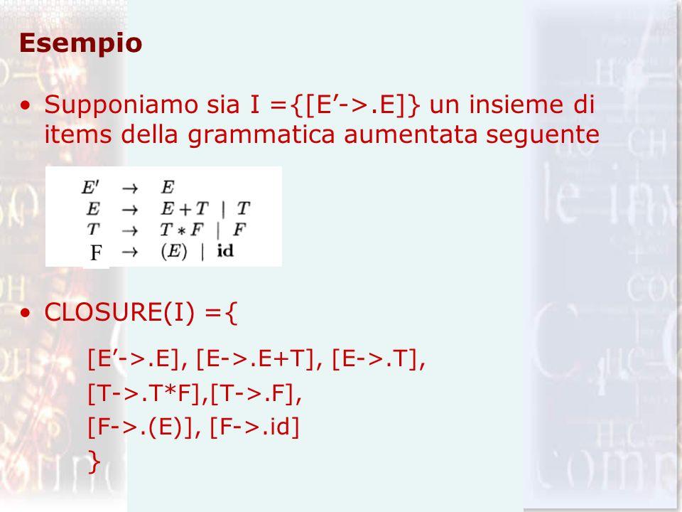Esempio Supponiamo sia I ={[E->.E]} un insieme di items della grammatica aumentata seguente CLOSURE(I) ={ [E->.E], [E->.E+T], [E->.T], [T->.T*F],[T->.F], [F->.(E)], [F->.id] } F