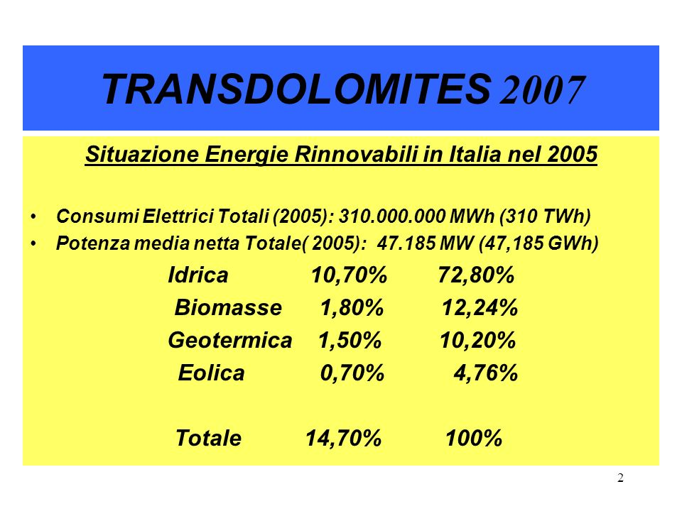 3 TRANSDOLOMITES 2007 1.Idroelettrico 72,80% 3. Geotermico 10,20% 2.Biomasse 12,24 4. Eolico 4,76%