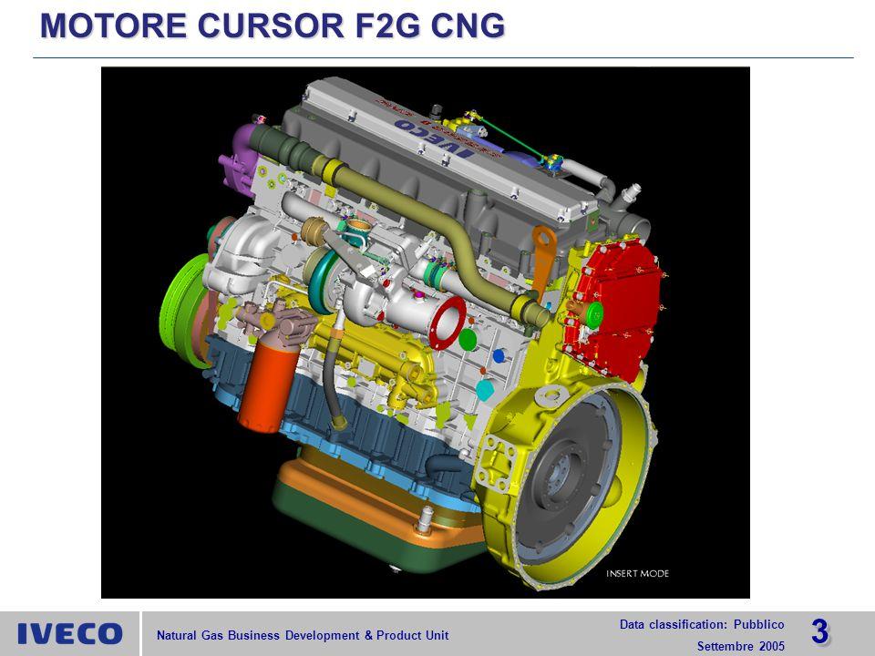 44 Data classification: Pubblico Settembre 2005 Natural Gas Business Development & Product Unit MOTORE CURSOR F2G CNG